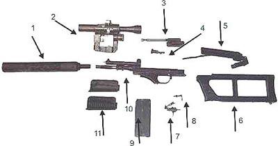 ВСК-94 основные части и механизмы