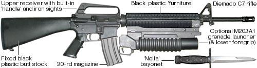 Штурмовая винтовка серии Diemaco C7