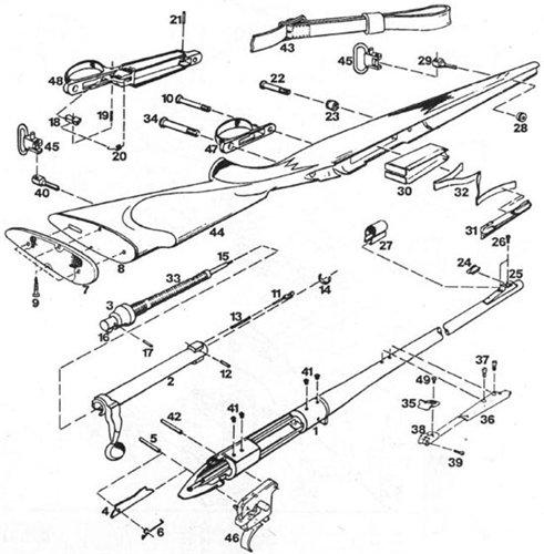 Конструкция Снайперская винтовки Remington model 700