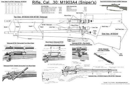 """Снайперская винтовка модели """"Springfield M1903"""""""